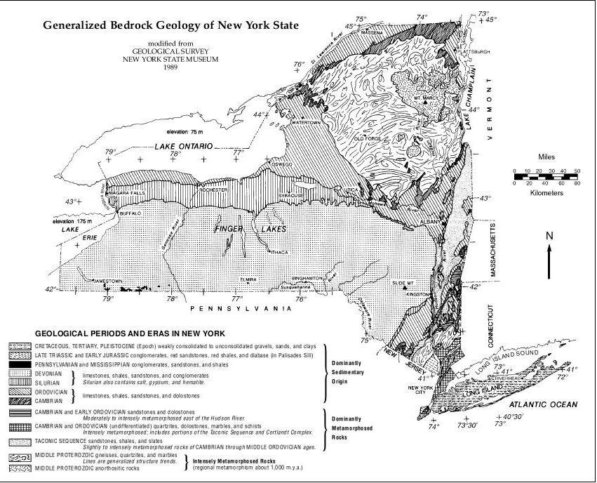 Western North American Paleozoic Deposits